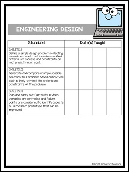 """NGSS """"I Can"""" Standards Posters + Checklists BUNDLE: Grades 3-5"""