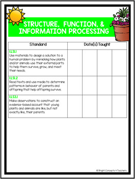 """NGSS """"I Can"""" Standards Posters + Checklists BUNDLE: Grades K-5"""