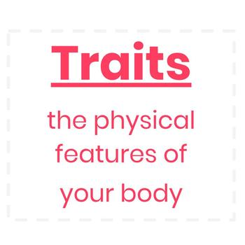 Inheritance & Traits Posters | Word Wall | Essential Questions | Game | NGSS