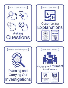 NGSS Inquiry Cards