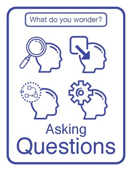 NGSS Inquiry Posters