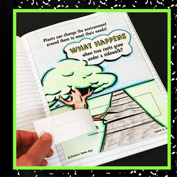 NGSS K-ESS2-2 Activity & Interactive Notebook Pages