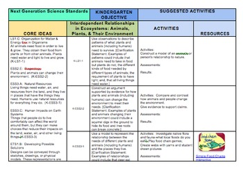 NGSS: Kindergarten Topical Science Curriculum