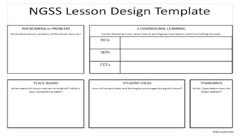 NGSS Lesson Design Template and PowerPoint