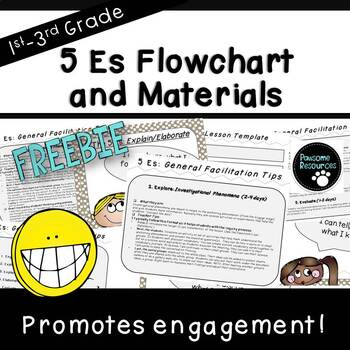 NGSS Science Lesson Flowchart (***FREEBIE!***)