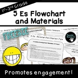 NGSS/5 Es Science Lesson Template and Facilitation Tips (***FREEBIE!***)
