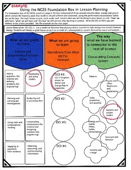NGSS Lesson Planning