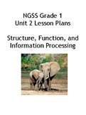 NGSS Lesson Plans-Grade 1 Unit 2: Structure, Function, and Info Processing