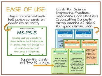 NGSS MIDDLE SCHOOL Bundle - Performance Expectation Classroom Organizer