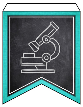 NGSS MIDDLE SCHOOL SCIENCE STANDARDS - LIME GREEN, TURQUOISE, CHALKBOARD