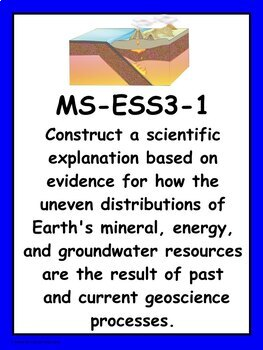 NGSS: MS-ESS3-1  Distribution of Natural Resources