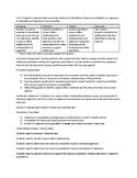 NGSS MS-LS2-1 Standard Breakdown & Rubric