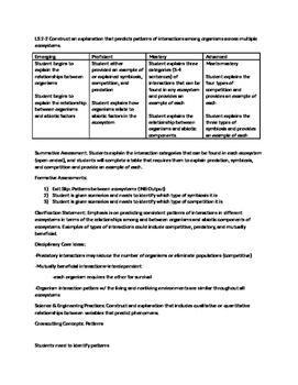 NGSS MS-LS 2-2 Standard Breakdown & Rubric