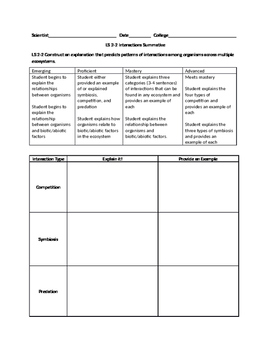 NGSS MS-LS 2-2 Standards Based Assessment