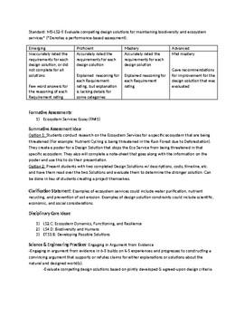 NGSS MS-LS 2-5 Standard Breakdown