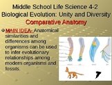 NGSS MS-LS4-2 Biological Evolution: Unity and Diversity-Co