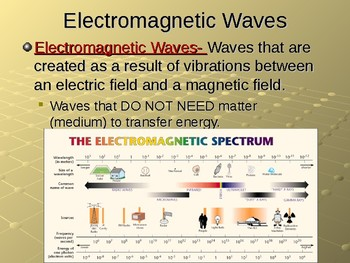 NGSS MS PS 4-3 Waves and Their Applications Analog vs. Digital