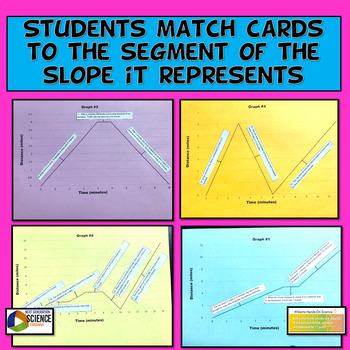NGSS MS-PS2-4  MS-PS2-2 Graphing Motion Card Sort & Graphing Questions