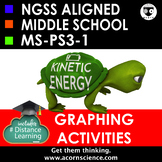 Middle School NGSS MS-PS3-1 Kinetic Energy Graphing Activities