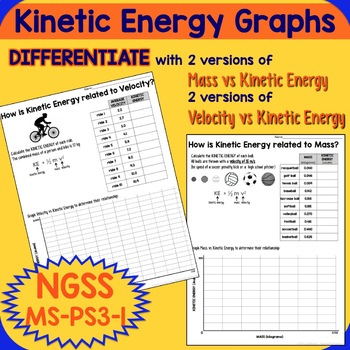 NGSS MS-PS3-1 Kinetic Energy Graphs