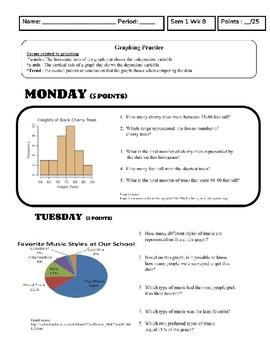 NGSS-MS Weekly Bellringers (8th Grade Arkansas)