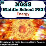 Guide to the NGSS* Middle School PS3