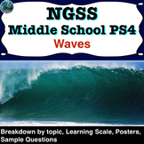 Guide to use with NGSS* Middle School PS4
