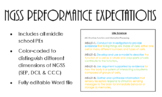NGSS Performance Expectations: Middle School