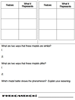 NGSS Modeling Pack-Graphic Organizers and Foldables