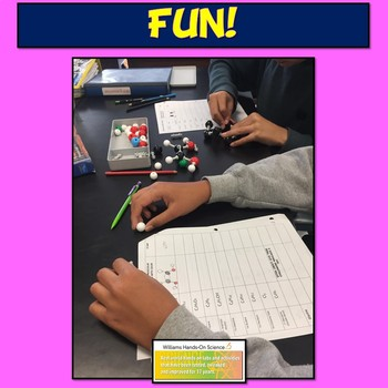 NGSS Molecule Building Lab (Elements, Atoms, Compounds, Molecules, Formulas)