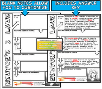 NGSS Netwon's Laws Doodle Notes and 50 Slide PowerPoint