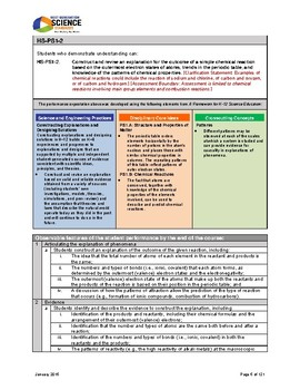 NGSS (Next Gen) High School Rubrics/Proficiency Scales