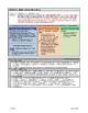 NGSS (Next Gen) Middle School Rubrics/Proficiency Scales