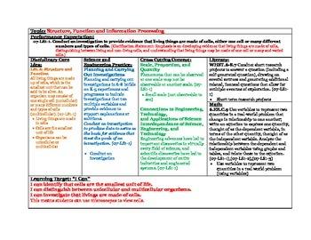 NGSS- Next Generation Science Standard Breakdown-