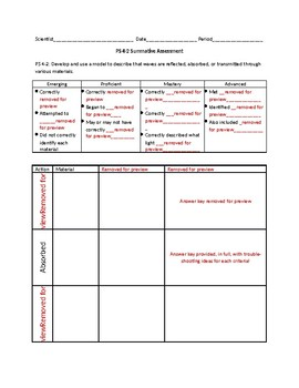 NGSS PS 4-2 Light Interactions Standards Based Assessment