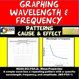 NGSS PS4.A MS-PS4-1 Graphing Wavelength and Frequency Worksheet & PowerPoint