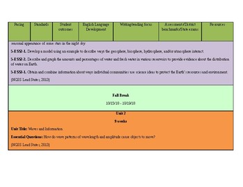 NGSS Pacing Guide 4th Grade
