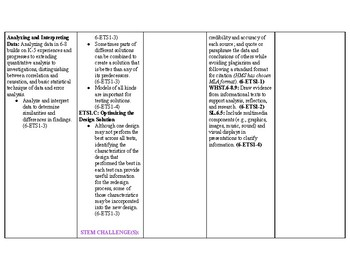 NGSS Pacing Guide and Curriculum Maps 6th Grade