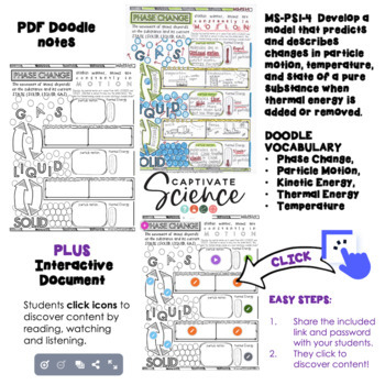 NGSS Matter Doodle Notes for Middle School (MS-PS1 Matter and Interactions)