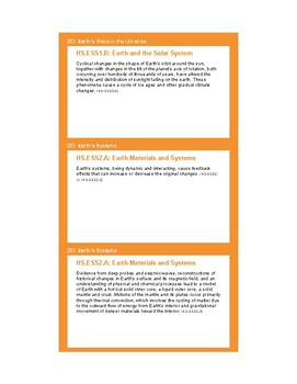 NGSS Planning Cards - HS-ESS2 Earth's Systems (263 cards)