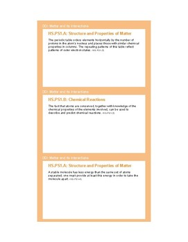 NGSS Planning Cards - HS-ESS3 Earth and Human Activity(188 cards)