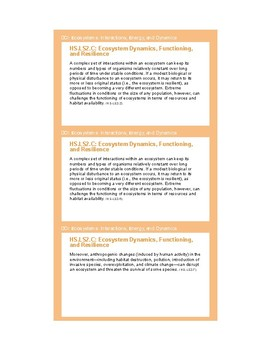 NGSS Planning Cards - HS-LS3 Heredity: Inheritance and Variation of Traits