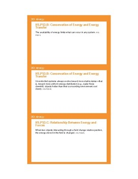 NGSS Planning Cards - HS-PS3 Energy (178 cards)