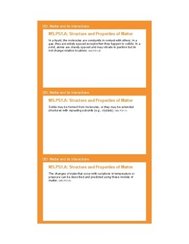 NGSS Planning Cards - MS-PS1 Matter and Its Interactions
