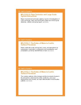 NGSS Planning Cards - MS-ESS2 Earth's Systems