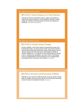 NGSS Planning Cards - MS-ESS3 Earth and Human Activity