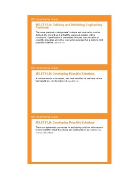 NGSS Planning Cards - MS-ETS1 Engineering Design