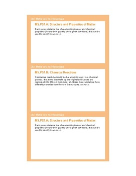 NGSS Planning Cards - MS-LS2 Ecosystems: Interactions, Energy, and Dynamics