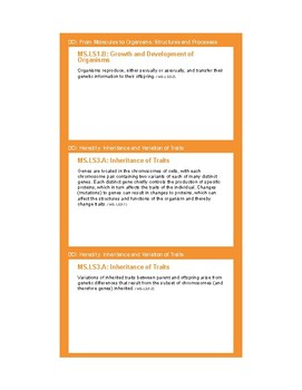 NGSS Planning Cards - MS-LS3 Heredity: Inheritance and Variation of Traits