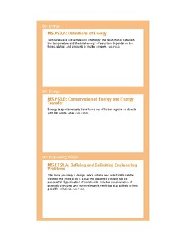 NGSS Planning Cards - MS-PS2 Motion and Stability: Forces and Interactions